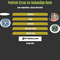 Patrick Erras vs Sebastian Kerk h2h player stats
