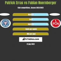 Patrick Erras vs Fabian Nuernberger h2h player stats