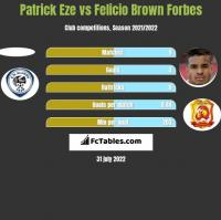 Patrick Eze vs Felicio Brown Forbes h2h player stats