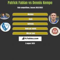 Patrick Fabian vs Dennis Kempe h2h player stats
