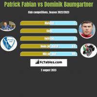 Patrick Fabian vs Dominik Baumgartner h2h player stats