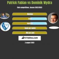 Patrick Fabian vs Dominik Wydra h2h player stats