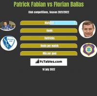 Patrick Fabian vs Florian Ballas h2h player stats