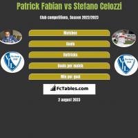 Patrick Fabian vs Stefano Celozzi h2h player stats