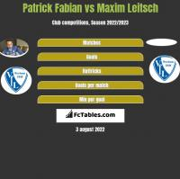 Patrick Fabian vs Maxim Leitsch h2h player stats