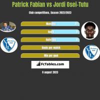 Patrick Fabian vs Jordi Osei-Tutu h2h player stats