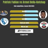 Patrick Fabian vs Armel Bella-Kotchap h2h player stats
