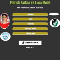 Patrick Farkas vs Luca Meisl h2h player stats