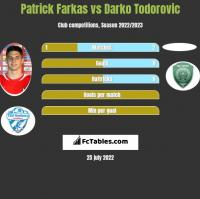 Patrick Farkas vs Darko Todorovic h2h player stats