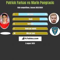 Patrick Farkas vs Marin Pongracic h2h player stats