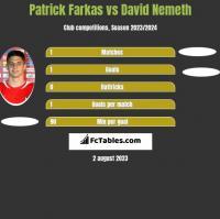 Patrick Farkas vs David Nemeth h2h player stats
