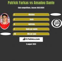 Patrick Farkas vs Amadou Dante h2h player stats