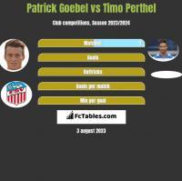 Patrick Goebel vs Timo Perthel h2h player stats