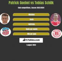Patrick Goebel vs Tobias Schilk h2h player stats