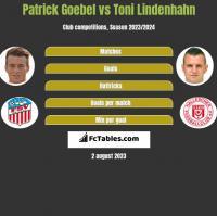 Patrick Goebel vs Toni Lindenhahn h2h player stats