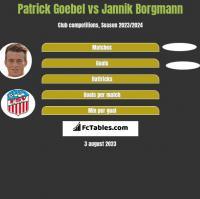Patrick Goebel vs Jannik Borgmann h2h player stats