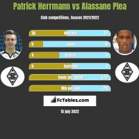 Patrick Herrmann vs Alassane Plea h2h player stats