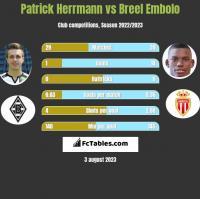 Patrick Herrmann vs Breel Embolo h2h player stats