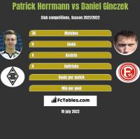 Patrick Herrmann vs Daniel Ginczek h2h player stats