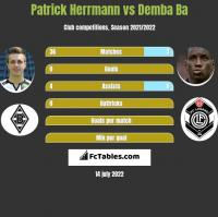 Patrick Herrmann vs Demba Ba h2h player stats