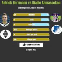 Patrick Herrmann vs Diadie Samassekou h2h player stats