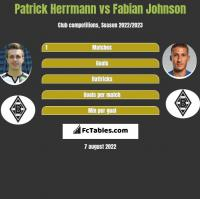 Patrick Herrmann vs Fabian Johnson h2h player stats