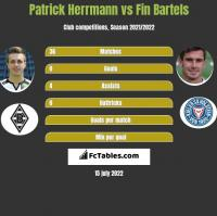 Patrick Herrmann vs Fin Bartels h2h player stats