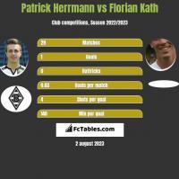 Patrick Herrmann vs Florian Kath h2h player stats