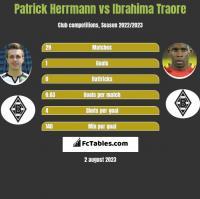 Patrick Herrmann vs Ibrahima Traore h2h player stats