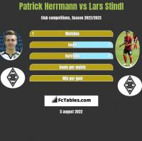 Patrick Herrmann vs Lars Stindl h2h player stats