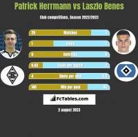 Patrick Herrmann vs Laszlo Benes h2h player stats