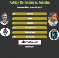 Patrick Herrmann vs Robinho h2h player stats