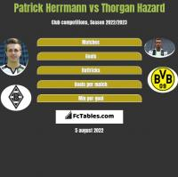 Patrick Herrmann vs Thorgan Hazard h2h player stats