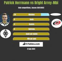 Patrick Herrmann vs Bright Arrey-Mbi h2h player stats