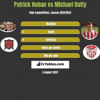 Patrick Hoban vs Michael Duffy h2h player stats