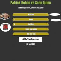 Patrick Hoban vs Sean Quinn h2h player stats