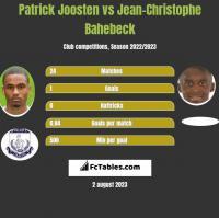 Patrick Joosten vs Jean-Christophe Bahebeck h2h player stats