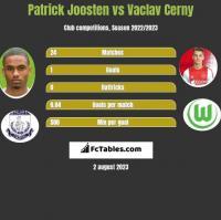 Patrick Joosten vs Vaclav Cerny h2h player stats