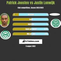 Patrick Joosten vs Justin Lonwijk h2h player stats