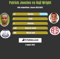 Patrick Joosten vs Haji Wright h2h player stats