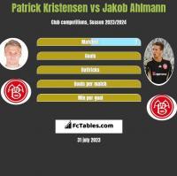 Patrick Kristensen vs Jakob Ahlmann h2h player stats