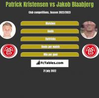 Patrick Kristensen vs Jakob Blaabjerg h2h player stats