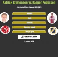Patrick Kristensen vs Kasper Pedersen h2h player stats