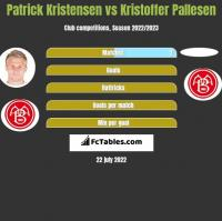 Patrick Kristensen vs Kristoffer Pallesen h2h player stats