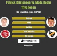 Patrick Kristensen vs Mads Doehr Thychosen h2h player stats