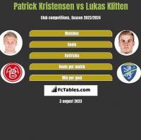 Patrick Kristensen vs Lukas Klitten h2h player stats