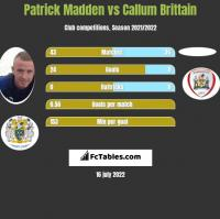 Patrick Madden vs Callum Brittain h2h player stats