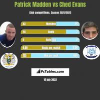 Patrick Madden vs Ched Evans h2h player stats