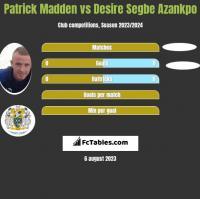 Patrick Madden vs Desire Segbe Azankpo h2h player stats