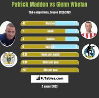 Patrick Madden vs Glenn Whelan h2h player stats